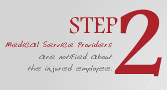 Step 2 - Medical service providers are notified about the injured employee.