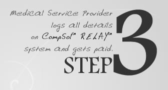 Step 3 - Medical service provider logs all details on CompSol&trade; <strong> RELAY™</strong> system and gets paid.
