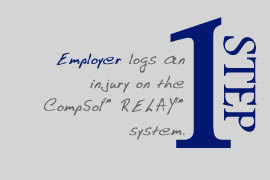 Step 1 - Employer logs an injury on the CompSol&trade; <strong> RELAY™</strong> system.